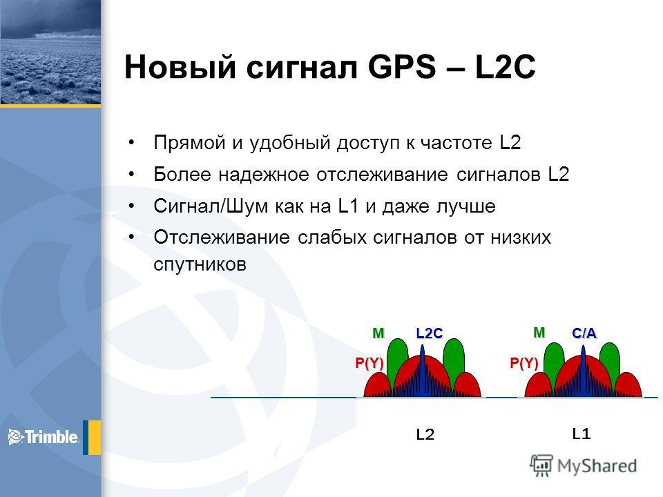 Новый сигнал GPS – L2C Прямой и удобный доступ к частоте L2 Более надежное отслеживание сигналов L2 Сигнал/Шум как на L1 и даже лучше Отслеживание слабых сигналов от низких спутников P(Y) L2CM C/A P(Y)M L5 L2 L1