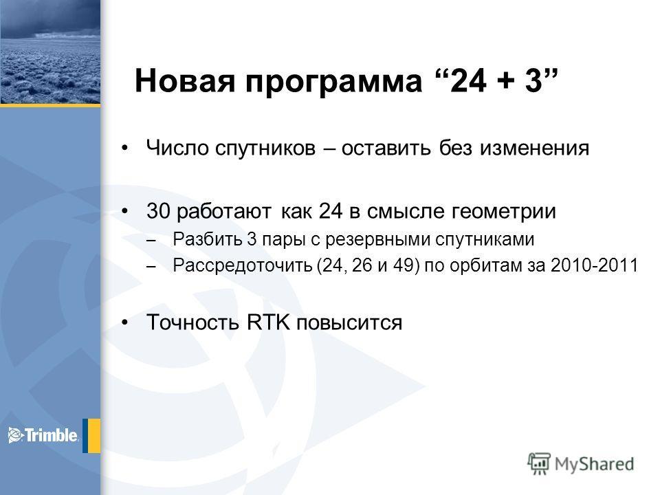 Новая программа 24 + 3 Число спутников – оставить без изменения 30 работают как 24 в смысле геометрии – Разбить 3 пары с резервными спутниками – Рассредоточить (24, 26 и 49) по орбитам за 2010-2011 Точность RTK повысится