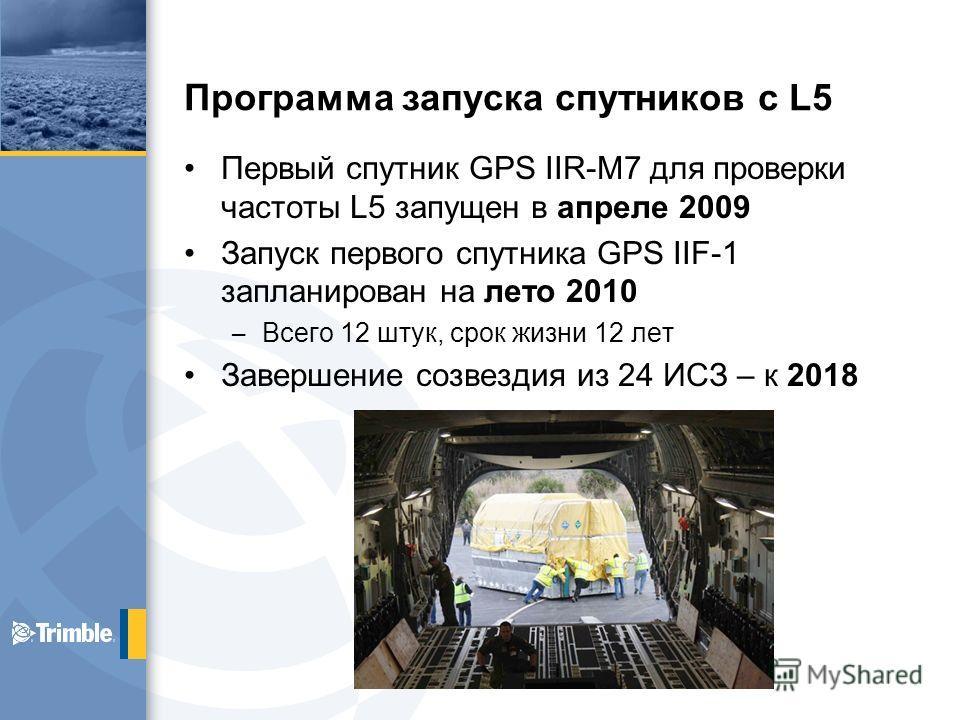 Программа запуска спутников с L5 Первый спутник GPS IIR-M7 для проверки частоты L5 запущен в апреле 2009 Запуск первого спутника GPS IIF-1 запланирован на лето 2010 – Всего 12 штук, срок жизни 12 лет Завершение созвездия из 24 ИСЗ – к 2018