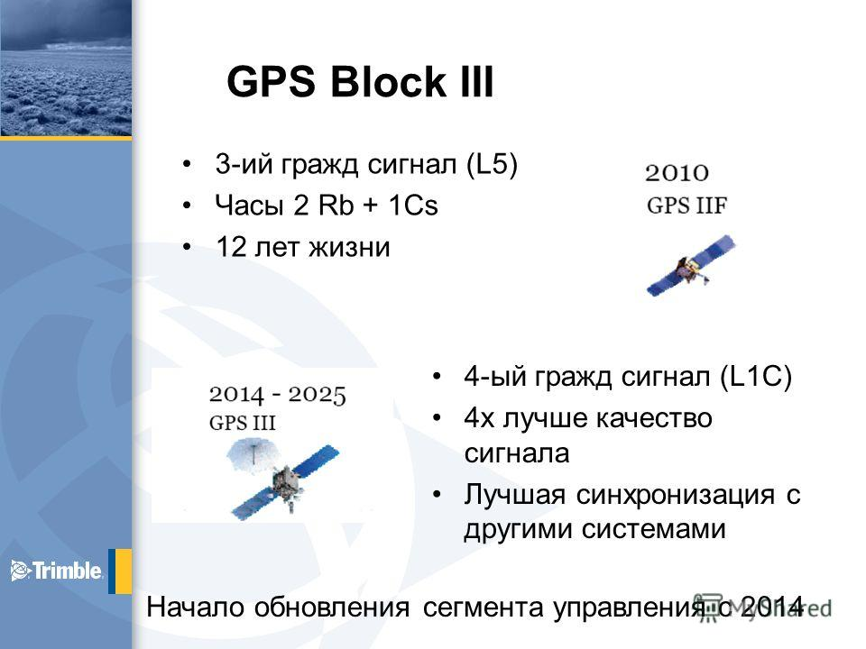 GPS Block III 4-ый гражд сигнал (L1C) 4x лучше качество сигнала Лучшая синхронизация с другими системами Начало обновления сегмента управления с 2014 3-ий гражд сигнал (L5) Часы 2 Rb + 1Cs 12 лет жизни