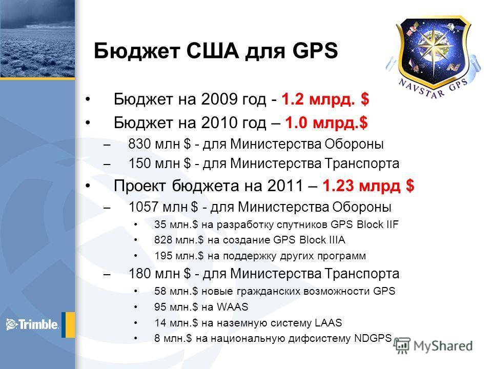 Бюджет США для GPS Бюджет на 2009 год - 1.2 млрд. $ Бюджет на 2010 год – 1.0 млрд.$ – 830 млн $ - для Министерства Обороны – 150 млн $ - для Министерства Транспорта Проект бюджета на 2011 – 1.23 млрд $ – 1057 млн $ - для Министерства Обороны 35 млн.$