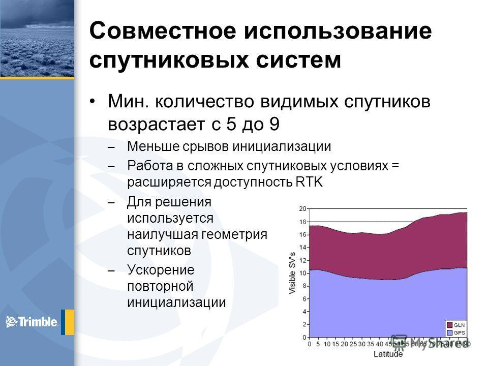 Совместное использование спутниковых систем Мин. количество видимых спутников возрастает с 5 до 9 – Меньше срывов инициализации – Работа в сложных спутниковых условиях = расширяется доступность RTK – Для решения используется наилучшая геометрия спутн