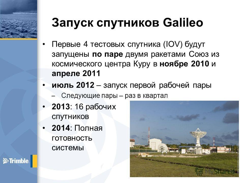 Запуск спутников Galileo Первые 4 тестовых спутника (IOV) будут запущены по паре двумя ракетами Союз из космического центра Куру в ноябре 2010 и апреле 2011 июль 2012 – запуск первой рабочей пары – Следующие пары – раз в квартал 2013: 16 рабочих спут