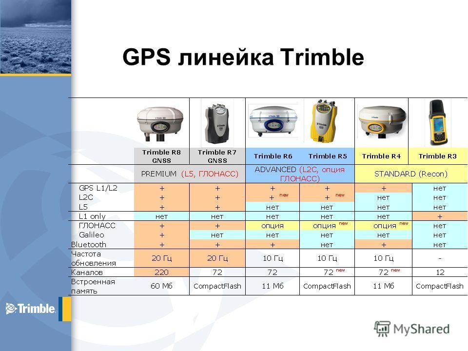 GPS линейка Trimble
