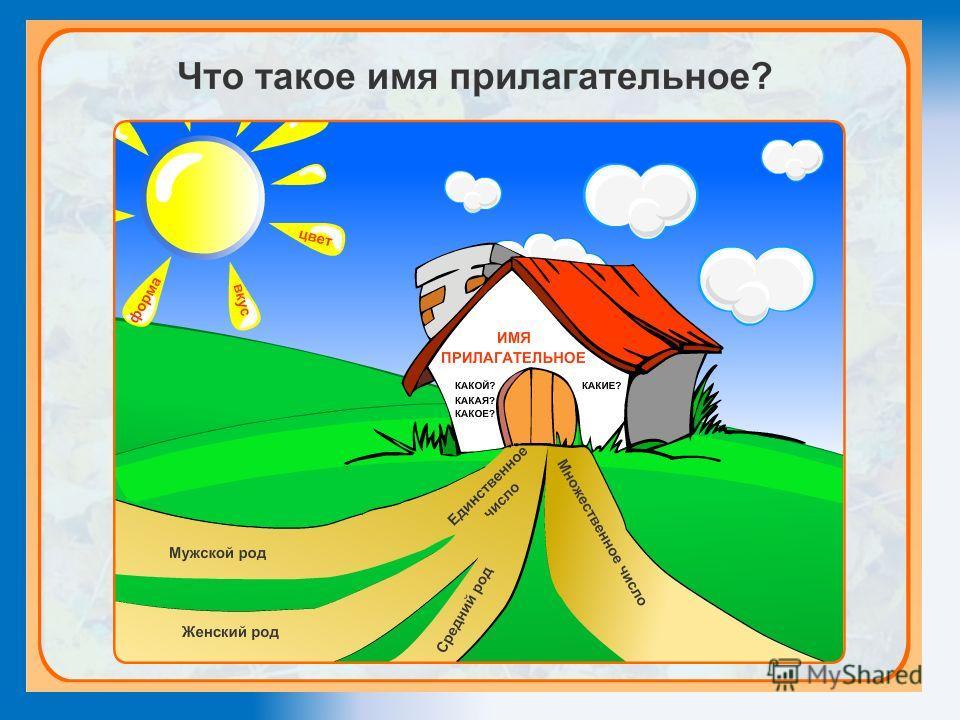 Опрос правил Желтый Фиолетовая Голубые Розовое Красные Коричневый Оранжевая Багровое
