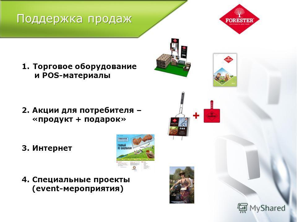 Поддержка продаж 1.Торговое оборудование и POS-материалы 2. Акции для потребителя – «продукт + подарок» 3. Интернет 4. Специальные проекты (event-мероприятия) +