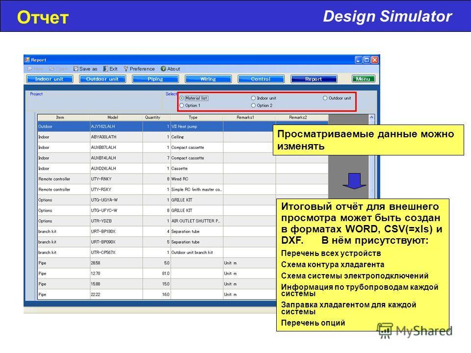 Design Simulator Отчет Просматриваемые данные можно изменять Итоговый отчёт для внешнего просмотра может быть создан в форматах WORD, CSV(=xls) и DXF. В нём присутствуют: Перечень всех устройств Схема контура хладагента Схема системы электроподключен