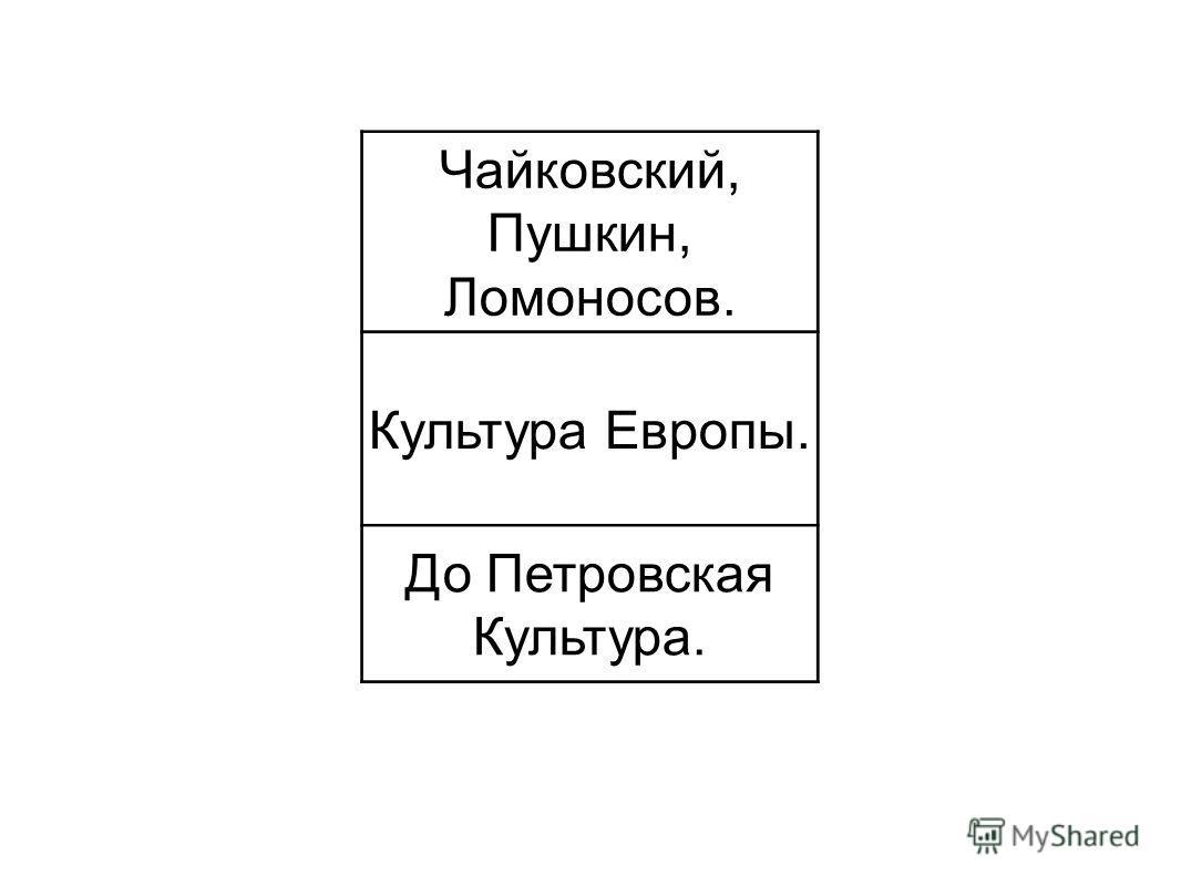 Чайковский, Пушкин, Ломоносов. Культура Европы. До Петровская Культура.