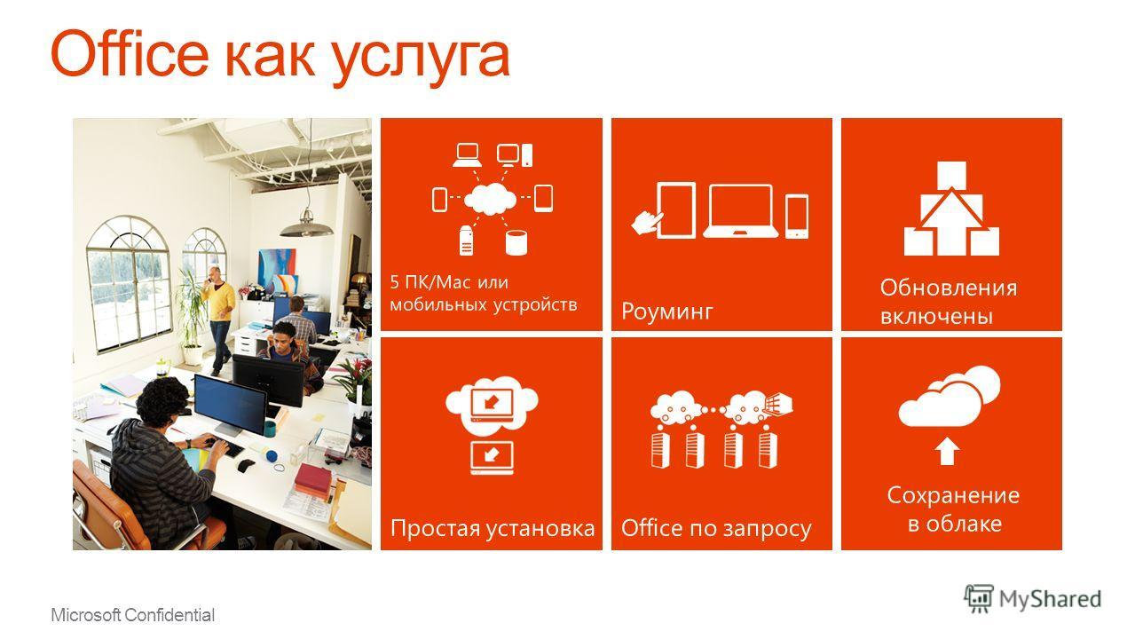 Microsoft Confidential Эволюция Office как услуга Приложения Клиенты и серверы Услуги