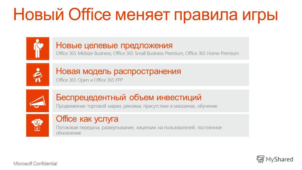 Gizmodo Nomura Research WIRED The Verge Engadget USA Today «Новый Office это самый лучший Office… красивые, современные приложения радикально отличаются от всего, что было сделано раньше»