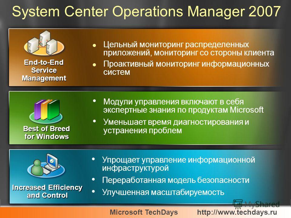 Microsoft TechDayshttp://www.techdays.ru System Center Operations Manager 2007 Цельный мониторинг распределенных приложений, мониторинг со стороны клиента Проактивный мониторинг информационных систем Модули управления включают в себя экспертные знани