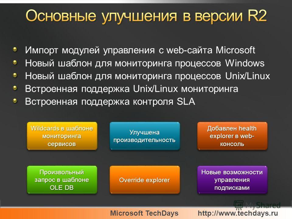 Microsoft TechDayshttp://www.techdays.ru Импорт модулей управления с web-сайта Microsoft Новый шаблон для мониторинга процессов Windows Новый шаблон для мониторинга процессов Unix/Linux Встроенная поддержка Unix/Linux мониторинга Встроенная поддержка