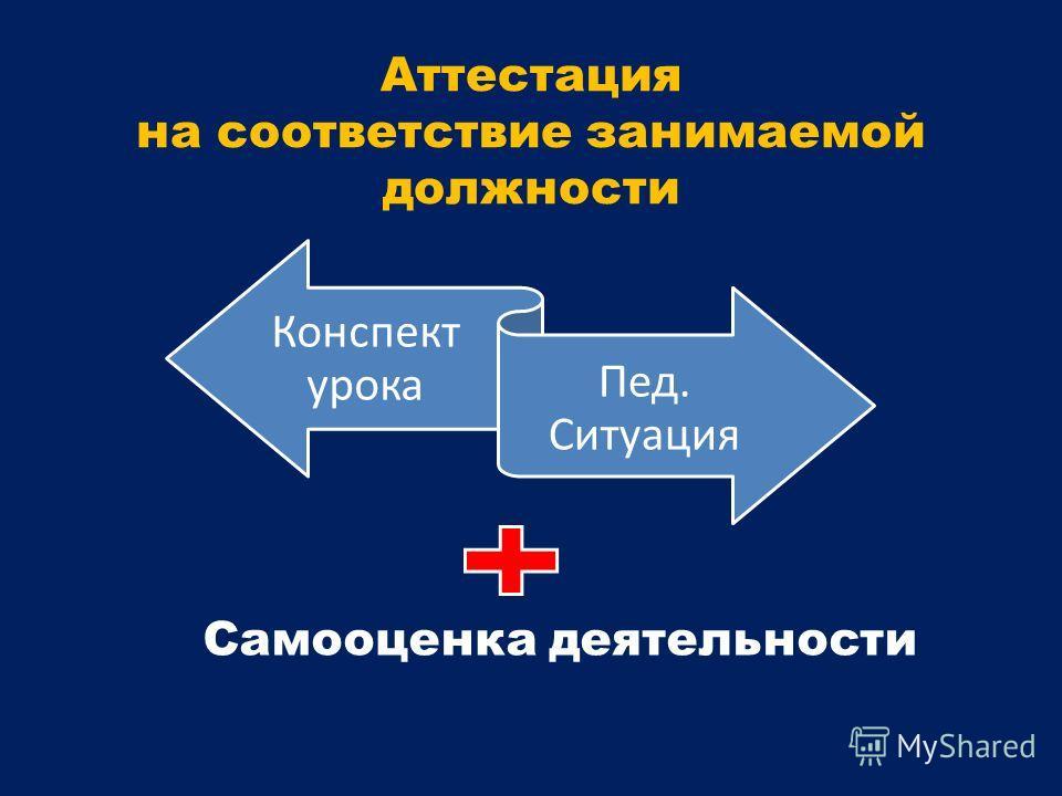 Аттестация на соответствие занимаемой должности Конспект урока Пед. Ситуация Самооценка деятельности