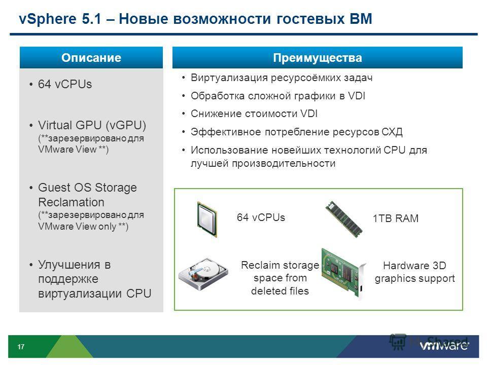 17 Описание Преимущества Виртуализация ресурсоёмких задач Обработка сложной графики в VDI Снижение стоимости VDI Эффективное потребление ресурсов СХД Использование новейших технологий CPU для лучшей производительности 64 vCPUs Virtual GPU (vGPU) (**з