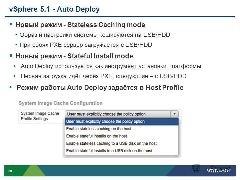 20 vSphere 5.1 - Auto Deploy Новый режим - Stateless Caching mode Образ и настройки системы кешируются на USB/HDD При сбоях PXE сервер загружается с USB/HDD Новый режим - Stateful Install mode Auto Deploy используется как инструмент установки платфор