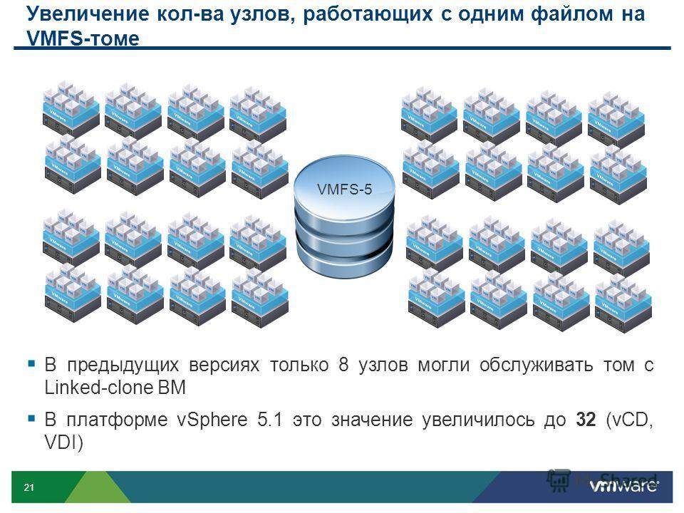 21 Увеличение кол-ва узлов, работающих с одним файлом на VMFS-томе В предыдущих версиях только 8 узлов могли обслуживать том с Linked-clone ВМ В платформе vSphere 5.1 это значение увеличилось до 32 (vCD, VDI) VMFS-5