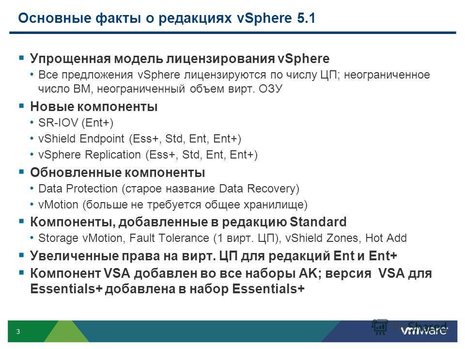 3 Основные факты о редакциях vSphere 5.1 Упрощенная модель лицензирования vSphere Все предложения vSphere лицензируются по числу ЦП; неограниченное число ВМ, неограниченный объем вирт. ОЗУ Новые компоненты SR-IOV (Ent+) vShield Endpoint (Ess+, Std, E