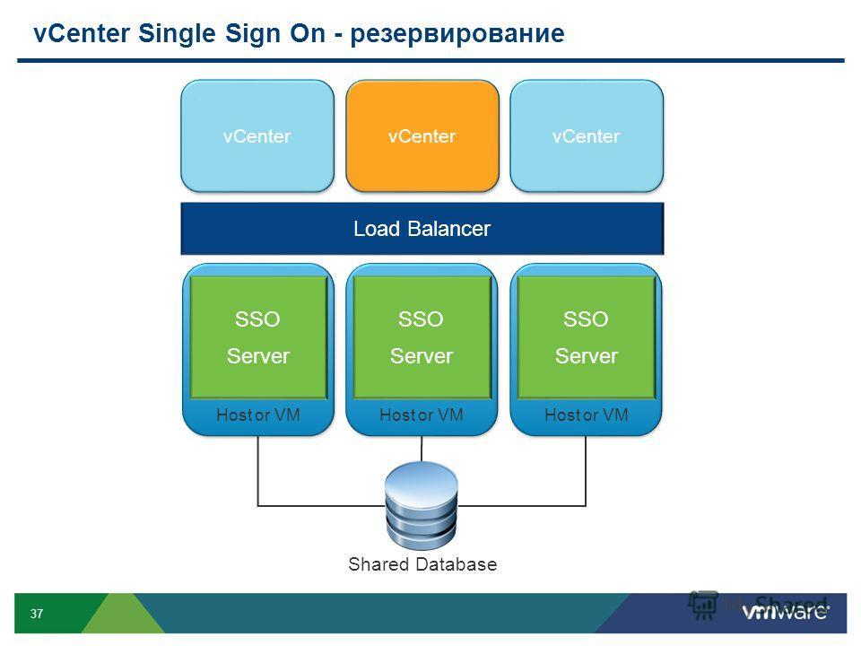 37 vCenter vCenter Single Sign On - резервирование Shared Database Host or VM SSO Server Load Balancer Host or VM SSO Server Host or VM SSO Server vCenter