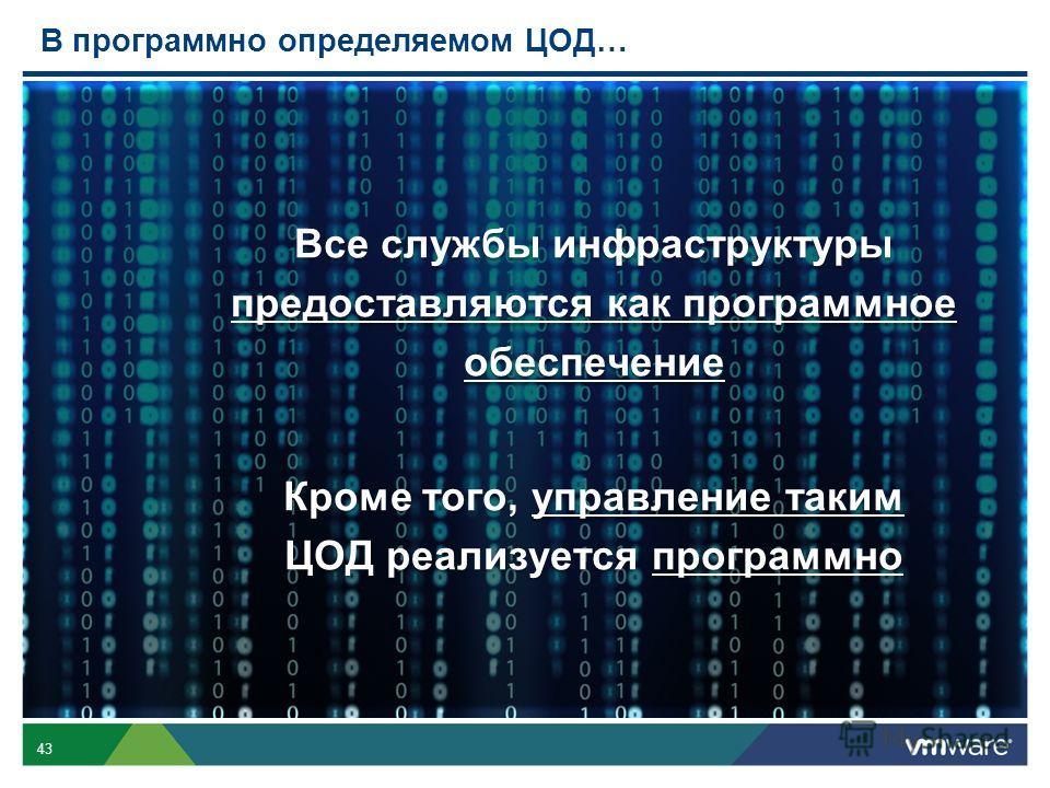 43 В программно определяемом ЦОД… Все службы инфраструктуры предоставляются как программное обеспечение Кроме того, управление таким ЦОД реализуется программно