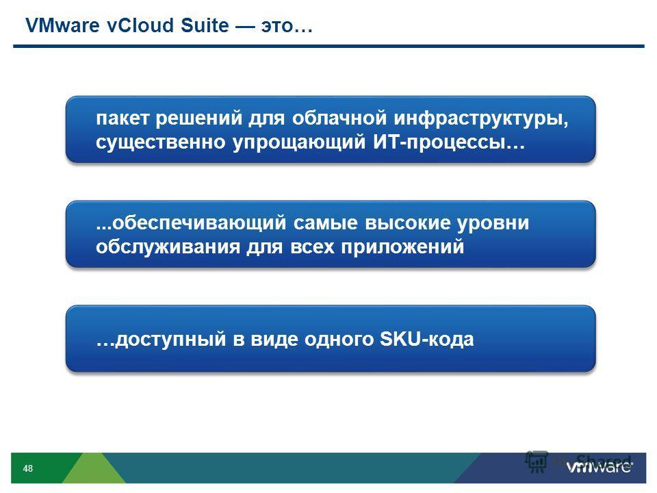 48 …доступный в виде одного SKU-кода...обеспечивающий самые высокие уровни обслуживания для всех приложений VMware vCloud Suite это… пакет решений для облачной инфраструктуры, существенно упрощающий ИТ-процессы…