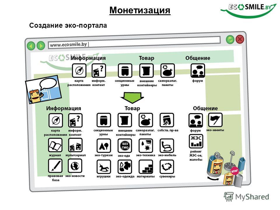 Монетизация Создание эко-портала
