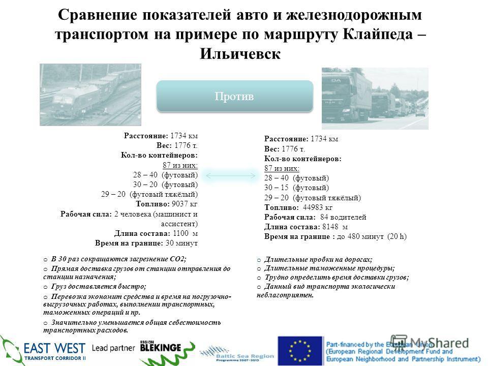 Сравнение показателей авто и железнодорожным транспортом на примере по маршруту Клайпеда – Ильичевск Расстояние: 1734 км Вес: 1776 т. Кол-во контейнеров: 87 из них: 28 – 40 (футовый) 30 – 20 (футовый) 29 – 20 (футовый тяжёлый) Топливо: 9037 кг Рабоча