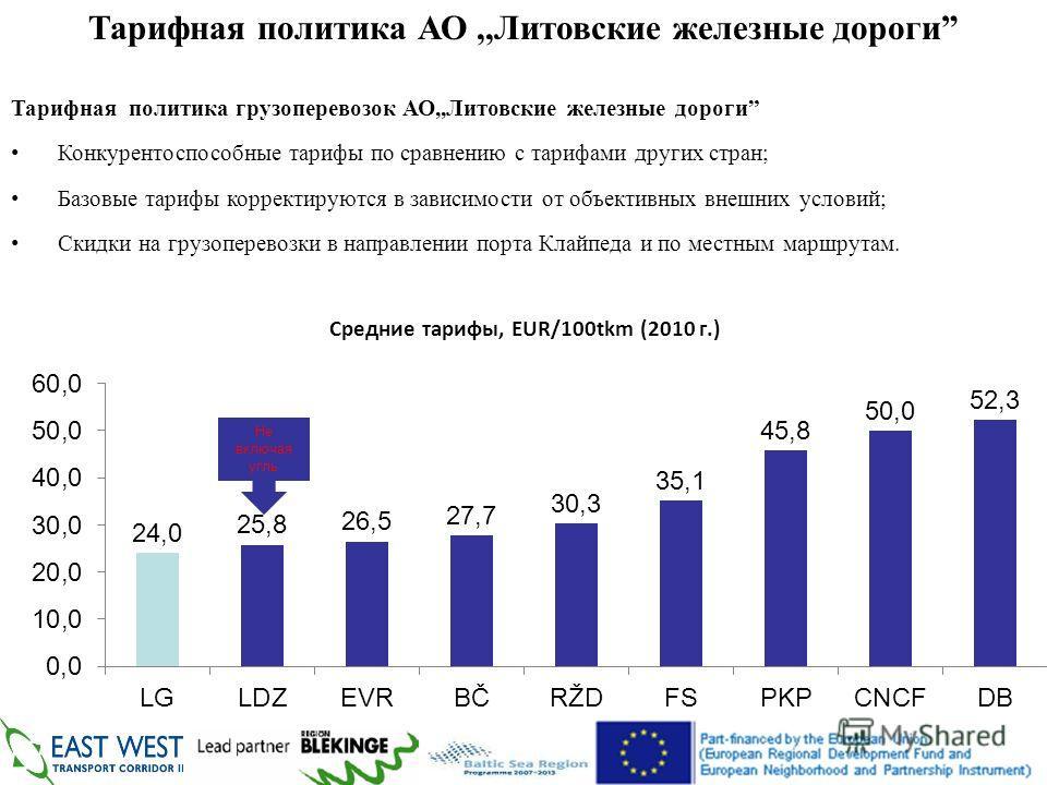 Тарифная политика АО,,Литовские железные дороги Не включая угль 9 Тарифная политика грузоперевозок АО,,Литовские железные дороги Конкурентоспособные тарифы по сравнению с тарифами других стран; Базовые тарифы корректируются в зависимости от объективн