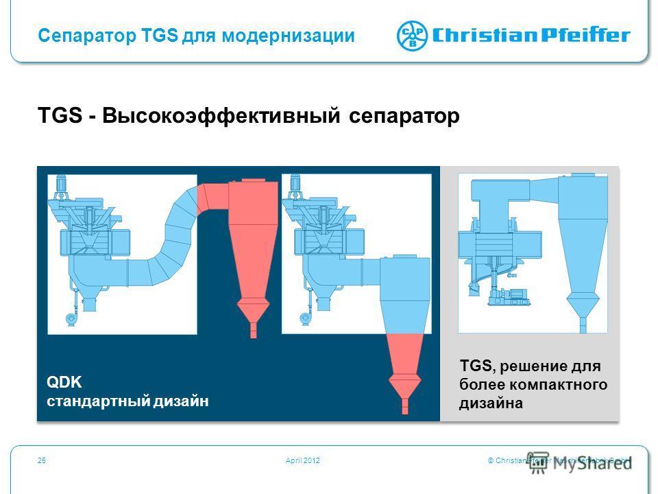 © Christian Pfeiffer Maschinenfabrik GmbH25April 2012 Сепаратор TGS для модернизации TGS - Высокоэффективный сепаратор QDK стандартный дизайн TGS, решение для более компактного дизайна
