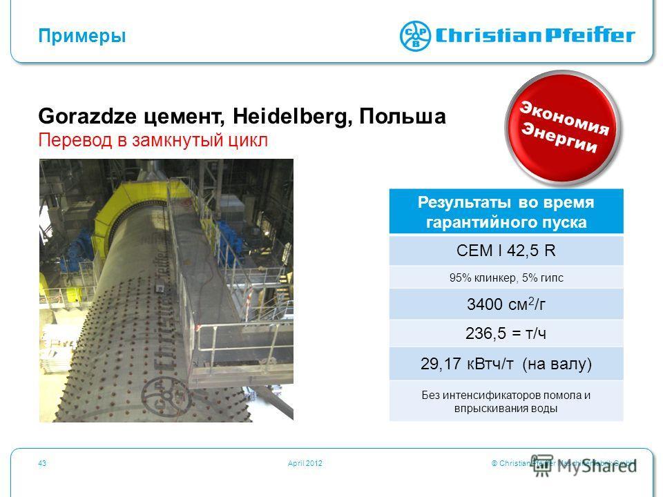 © Christian Pfeiffer Maschinenfabrik GmbH43April 2012 Gorazdze цемент, Heidelberg, Польша Примеры Результаты во время гарантийного пуска CEM I 42,5 R 95% клинкер, 5% гипс 3400 см 2 /г 236,5 = т/ч 29,17 кВтч/т (на валу) Без интенсификаторов помола и в