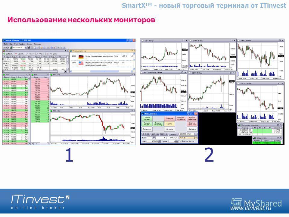 Использование нескольких мониторов 12 SmartX TM - новый торговый терминал от ITinvest