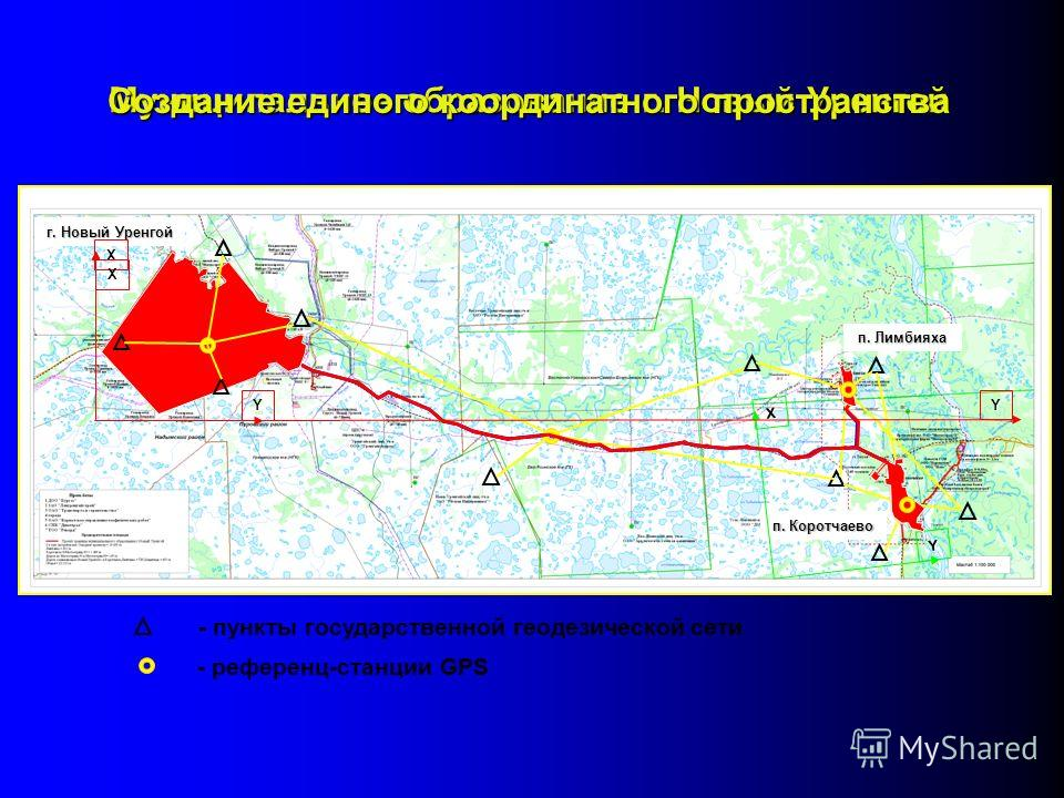 Муниципальное образование г. Новый Уренгой г. Новый Уренгой п. Лимбияха п. Коротчаево X Y X Y Создание единого координатного пространства - пункты государственной геодезической сети - референц-станции GPS X Y