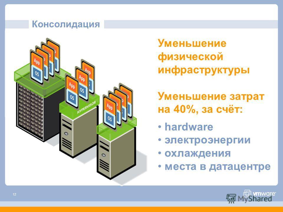 12 Консолидация Уменьшение физической инфраструктуры Уменьшение затрат на 40%, за счёт: hardware электроэнергии охлаждения места в датацентре