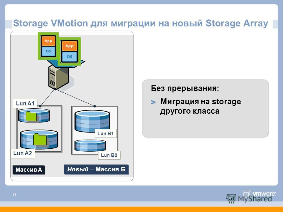 29 Новый – Массив Б Lun B2 Lun B1 Storage VMotion для миграции на новый Storage Array Массив A Без прерывания: Миграция на storage другого класса Lun A1 Lun A2