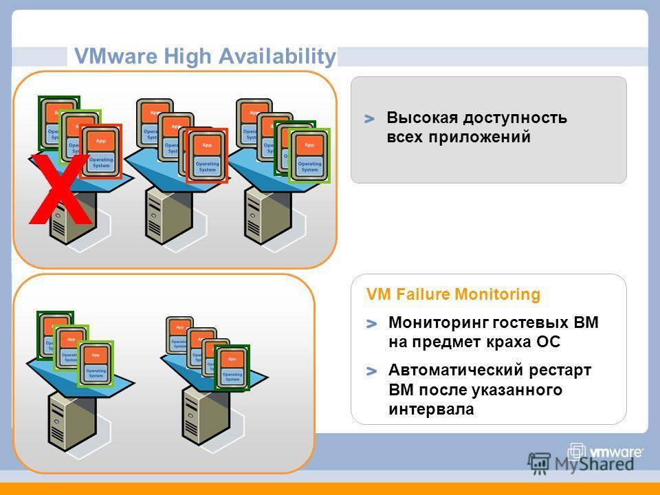 32 VMware High Availability X Высокая доступность всех приложений VM Failure Monitoring Мониторинг гостевых ВМ на предмет краха ОС Автоматический рестарт ВМ после указанного интервала