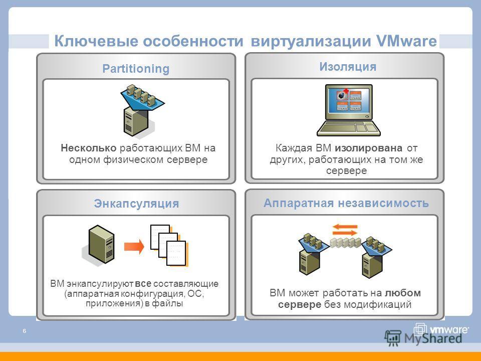 6 Ключевые особенности виртуализации VMware Аппаратная независимость ВМ может работать на любом сервере без модификаций Partitioning Несколько работающих ВМ на одном физическом сервере Изоляция Каждая ВМ изолирована от других, работающих на том же се