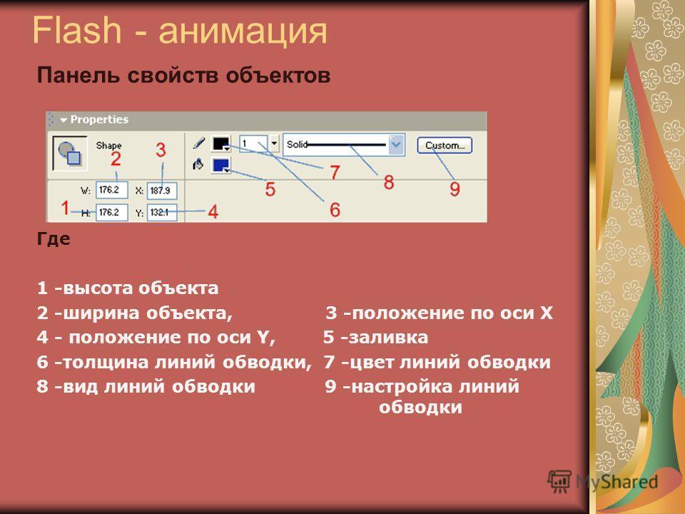Панель свойств объектов Где 1 -высота объекта 2 -ширина объекта, 3 -положение по оси Х 4 - положение по оси Y, 5 -заливка 6 -толщина линий обводки, 7 -цвет линий обводки 8 -вид линий обводки 9 -настройка линий обводки Flash - анимация