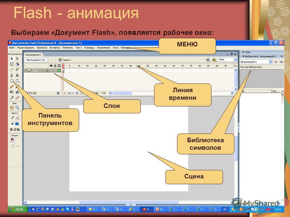 Выбираем «Документ Flash», появляется рабочее окно: Панель инструментов МЕНЮ Линия времени Сцена Библиотека символов Слои Flash - анимация