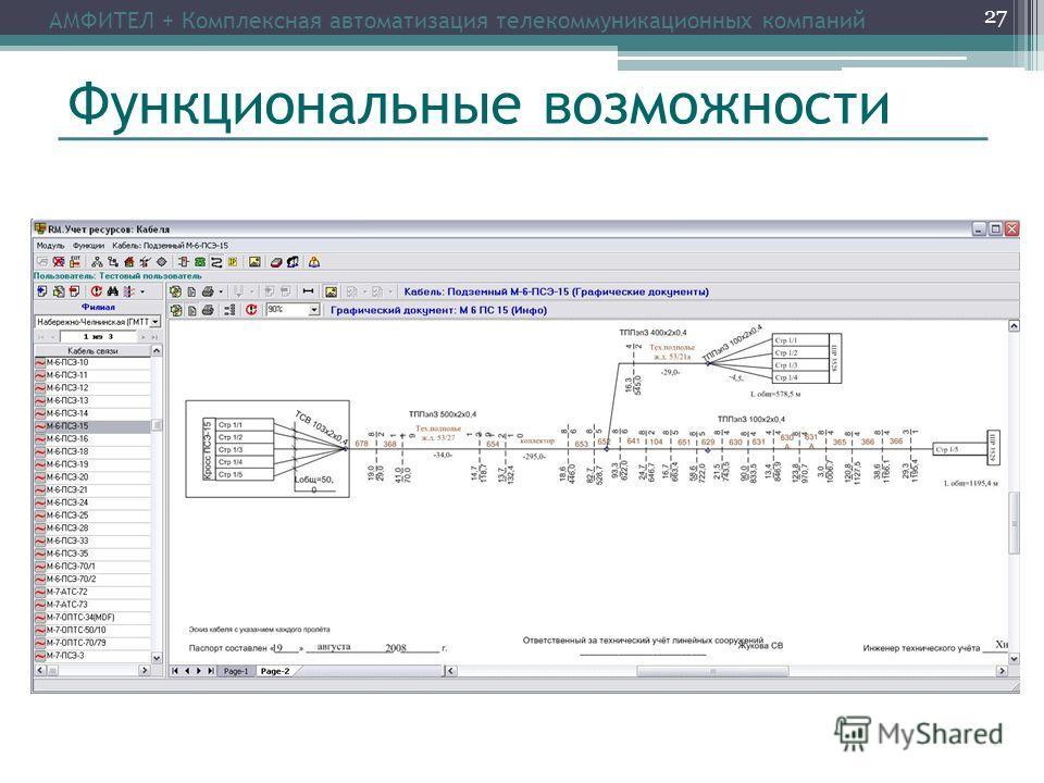 Функциональные возможности АМФИТЕЛ + Комплексная автоматизация телекоммуникационных компаний 27