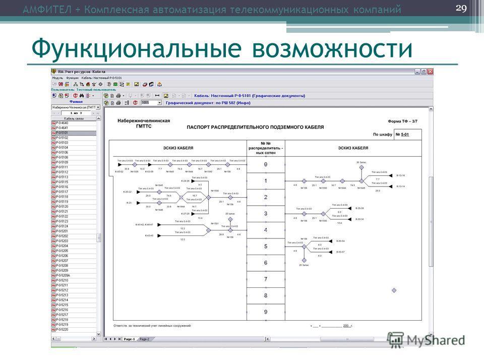 Функциональные возможности АМФИТЕЛ + Комплексная автоматизация телекоммуникационных компаний 29