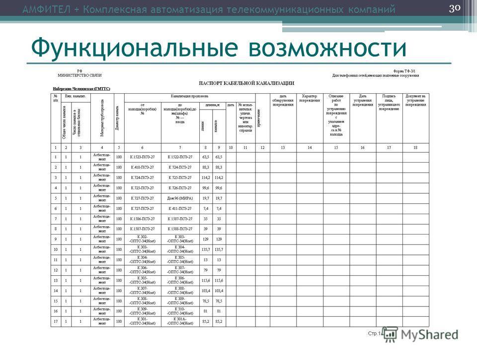Функциональные возможности АМФИТЕЛ + Комплексная автоматизация телекоммуникационных компаний 30