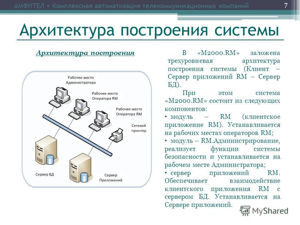 Архитектура построения системы Архитектура построения АМФИТЕЛ + Комплексная автоматизация телекоммуникационных компаний 7 В «М2000.RM» заложена трехуровневая архитектура построения системы (Клиент – Сервер приложений RM – Сервер БД). При этом система