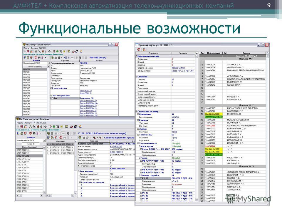Функциональные возможности АМФИТЕЛ + Комплексная автоматизация телекоммуникационных компаний 9