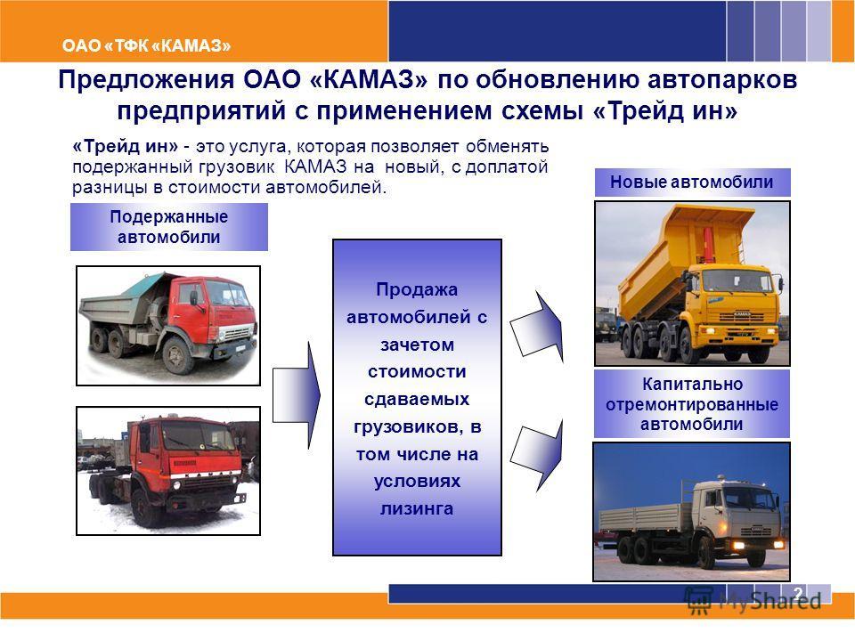 ОАО «ТФК «КАМАЗ» «Трейд ин» - это услуга, которая позволяет обменять подержанный грузовик КАМАЗ на новый, с доплатой разницы в стоимости автомобилей. Капитально отремонтированные автомобили Подержанные автомобили Новые автомобили Продажа автомобилей