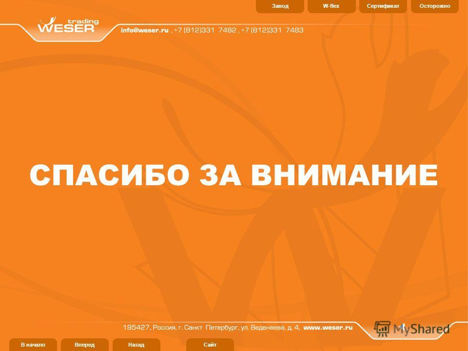 СПАСИБО ЗА ВНИМАНИЕ В началоВпередНазадСайт СертификатОсторожноW-flexЗавод