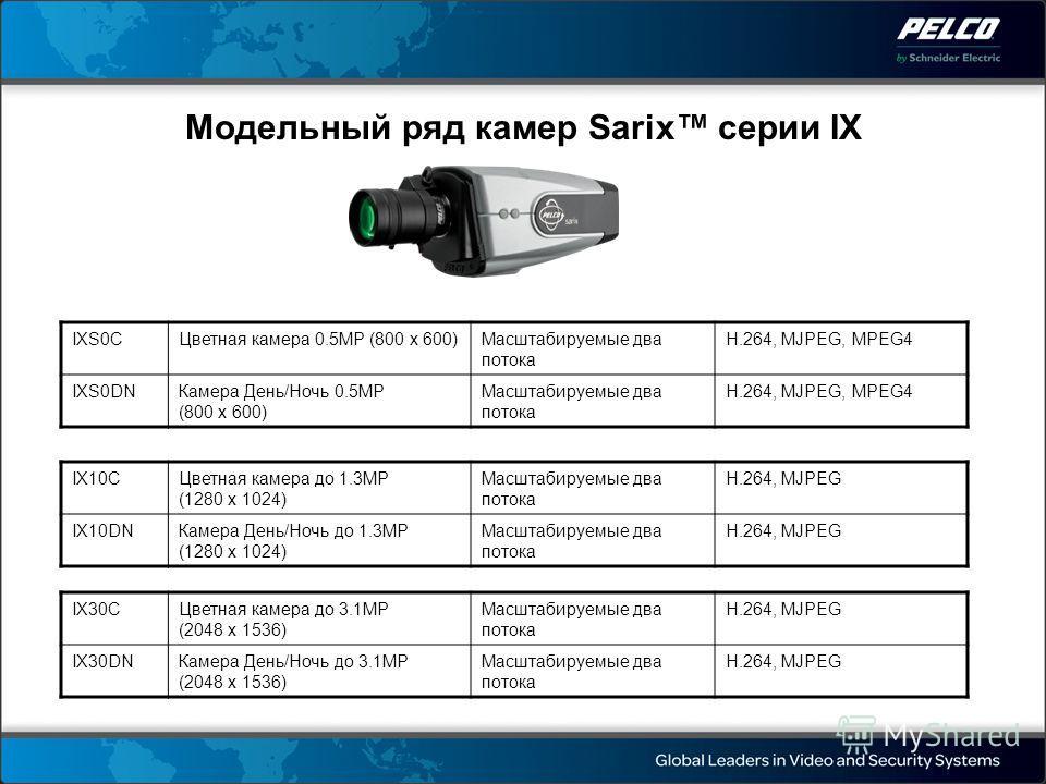 IXS0CЦветная камера 0.5MP (800 x 600)Масштабируемые два потока H.264, MJPEG, MPEG4 IXS0DNКамера День/Ночь 0.5MP (800 x 600) Масштабируемые два потока H.264, MJPEG, MPEG4 IX10CЦветная камера до 1.3MP (1280 x 1024) Масштабируемые два потока H.264, MJPE