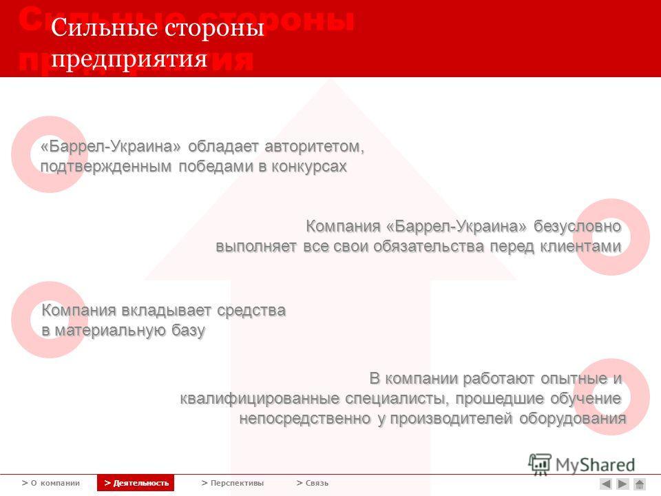 Сильные стороны предприятия «Баррел-Украина» обладает авторитетом, подтвержденным победами в конкурсах Компания «Баррел-Украина» безусловно выполняет все свои обязательства перед клиентами Сильные стороны предприятия Компания вкладывает средства в ма