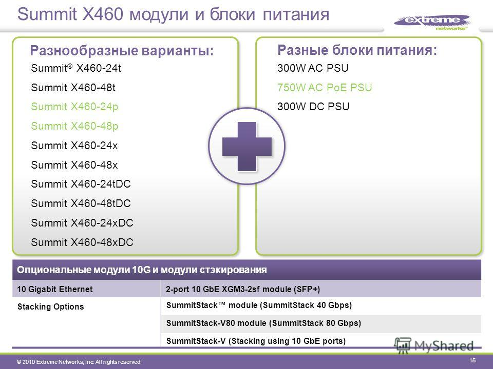 © 2010 Extreme Networks, Inc. All rights reserved. Summit X460 модули и блоки питания 15 Разнообразные варианты: Summit ® X460-24t Summit X460-48t Summit X460-24p Summit X460-48p Summit X460-24x Summit X460-48x Summit X460-24tDC Summit X460-48tDC Sum