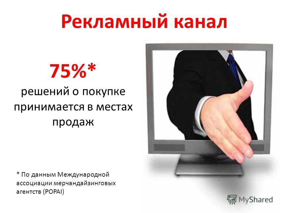 75%* решений о покупке принимается в местах продаж * По данным Международной ассоциации мерчандайзинговых агентств (POPAI) Рекламный канал