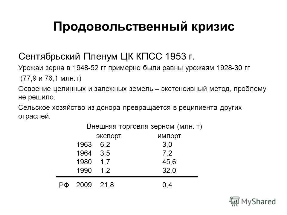 Продовольственный кризис Сентябрьский Пленум ЦК КПСС 1953 г. Урожаи зерна в 1948-52 гг примерно были равны урожаям 1928-30 гг (77,9 и 76,1 млн.т) Освоение целинных и залежных земель – экстенсивный метод, проблему не решило. Сельское хозяйство из доно