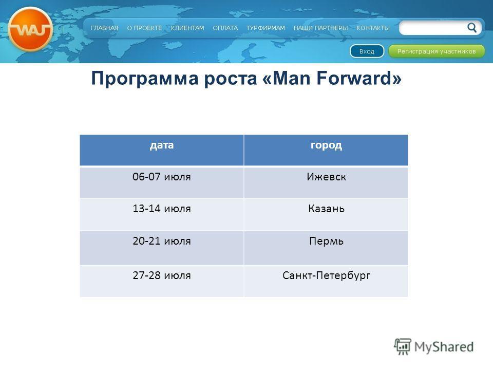 Программа роста «Man Forward» датагород 06-07 июляИжевск 13-14 июляКазань 20-21 июляПермь 27-28 июляСанкт-Петербург